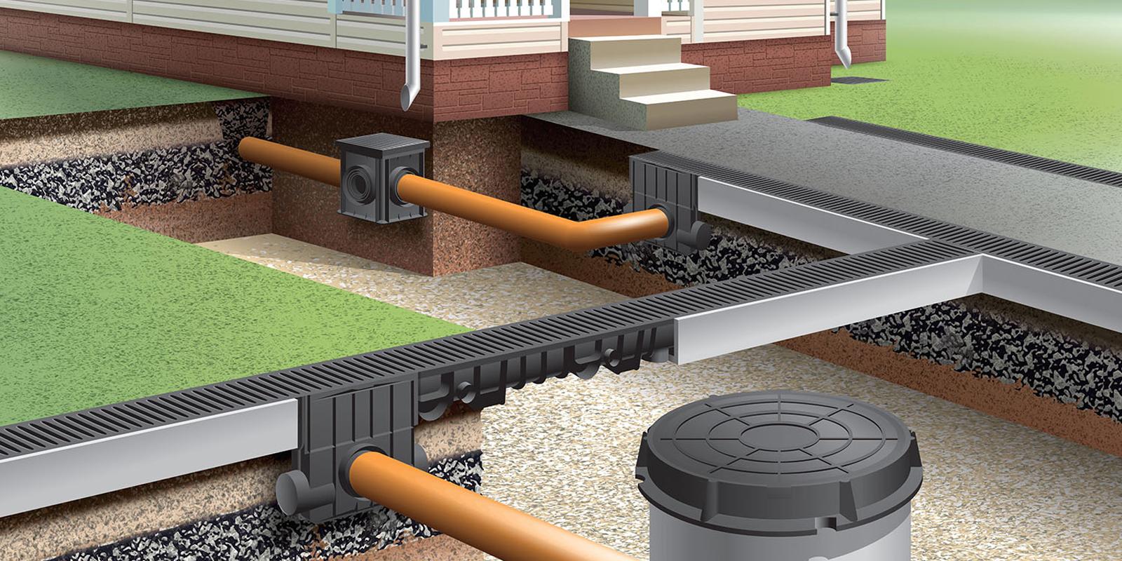 Что такое ливневая канализация, устройство, расчет, особенности монтажа