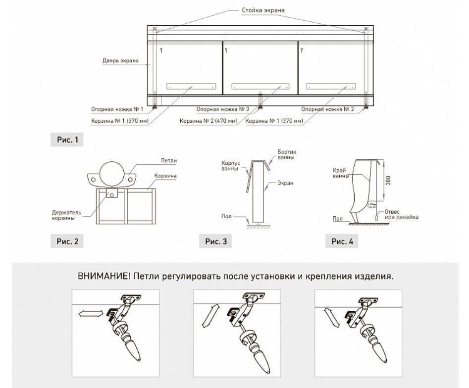 Экран для ванной с дверцами