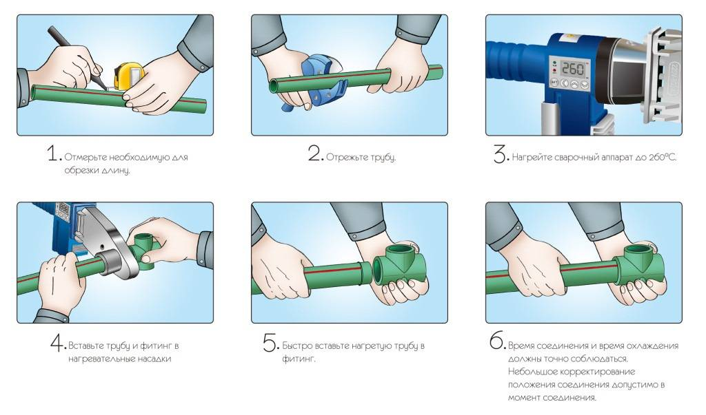 Правила и способы монтажа труб пнд  своими руками