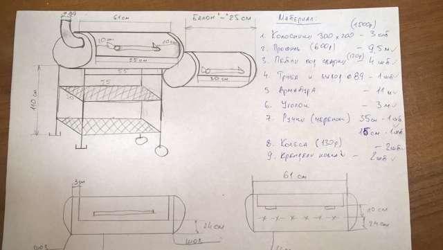 Как самостоятельно сделать мангал из газового баллона?