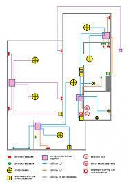 Схемы электропроводки в частном доме — правила проектирования и советы по разводке электрики