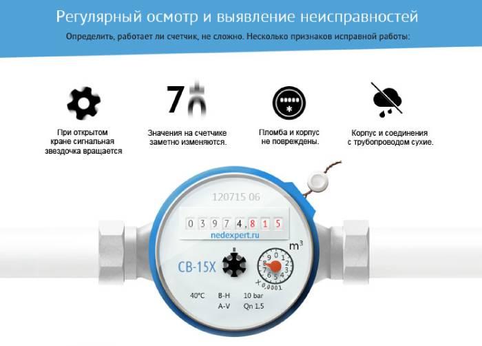 Cрок поверки счетчиков холодной и горячей воды – периодичность