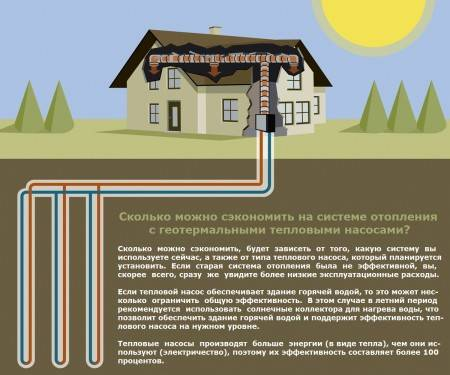 12 хитростей: как сэкономить на отоплении частного дома и комфортно себя чувствовать