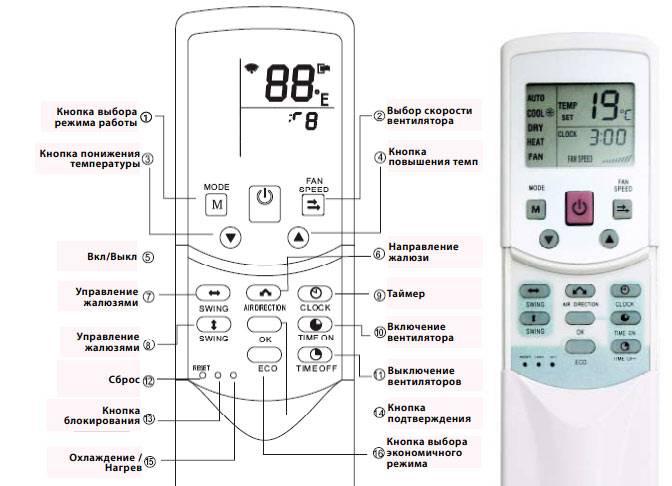 11 причин: почему кондиционер не дует теплым воздухом, не греет, не включается на тепло