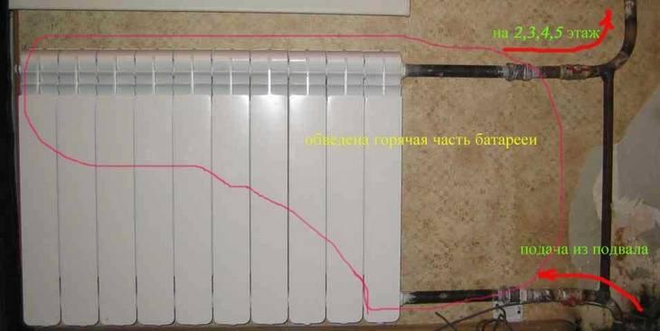 Как спустить воздух из радиатора отопления: видео и 4 этапа действия