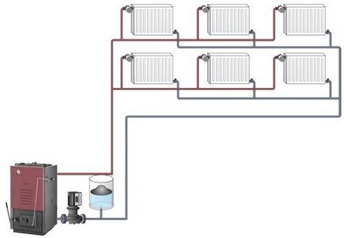 Каков он, идеальный вариант? виды систем отопления, их преимущества