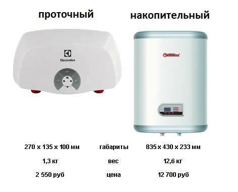 11 лучших проточных электрических водонагревателей