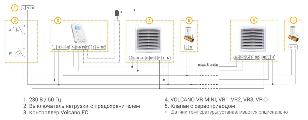 Волкано вр1 ес | водяной тепловентилятор 5-30 квт