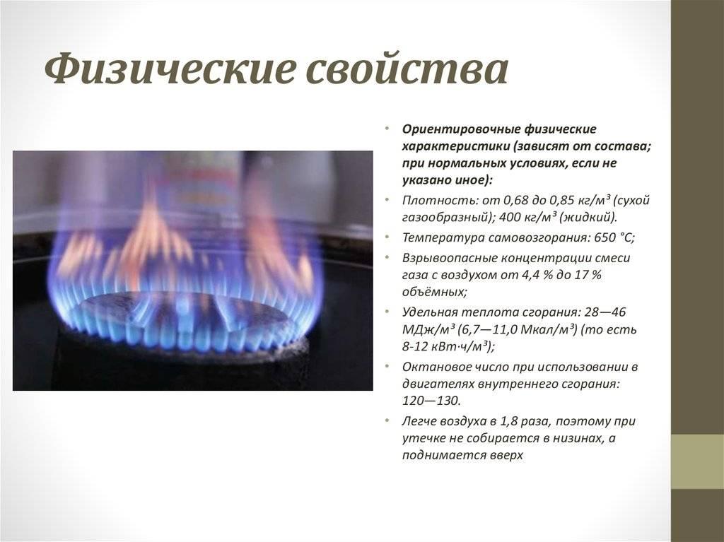 Как добывают газ