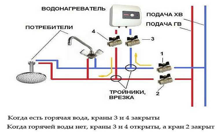 Схемы подключения водонагревателя к водопроводу: как не наделать ошибок при монтаже бойлера