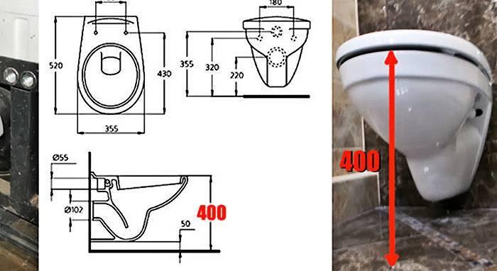 Варианты установки подвесных унитазов практические советы по сборке, установка на бетонное основание