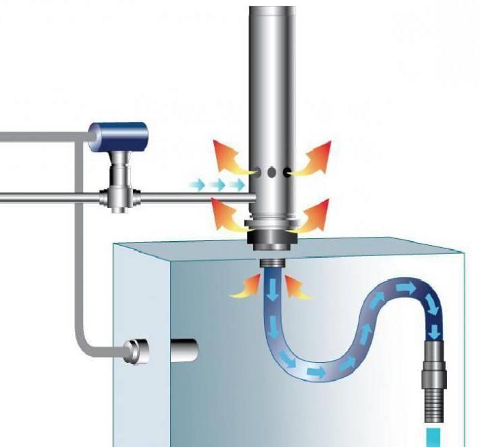 Устройство и принцип действия теплового насоса френетта