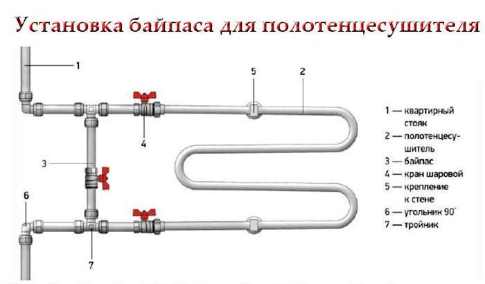 Кран маевского – что это за установка и как работает?