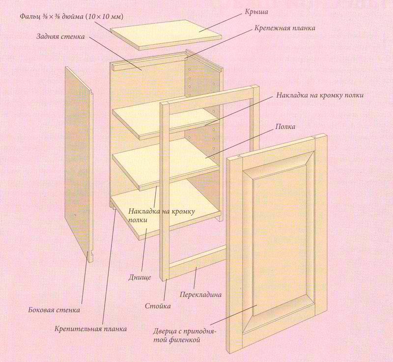 Шкаф на балкон своими руками: как сделать место для хранения на лоджии?