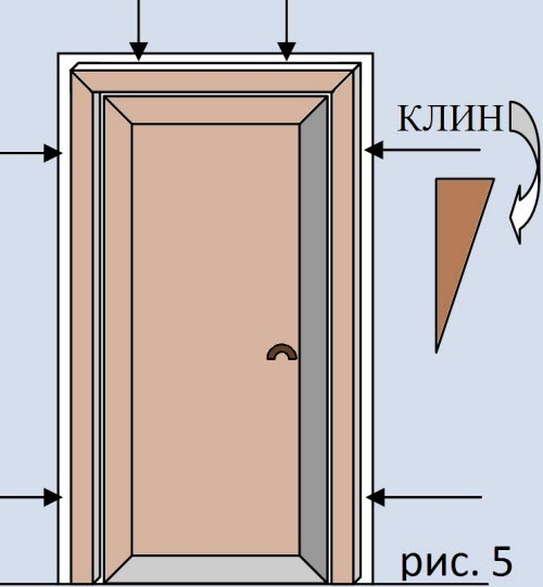 Выбираем и устанавливаем межкомнатные двери: пошаговая инструкция для установки своими руками   80+ фото & видео