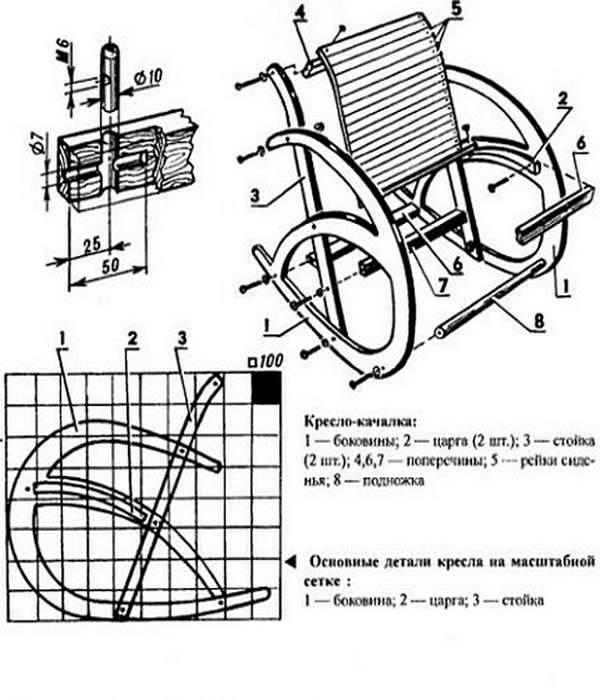 Как изготовить уникальное кресло качалку для дачи своими руками