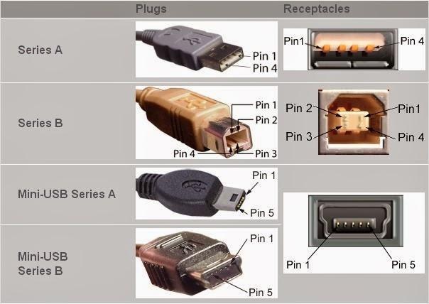 Распиновка usb кабеля: распайка и схема по цветам для 2.0, 3.0, микро и мини usb