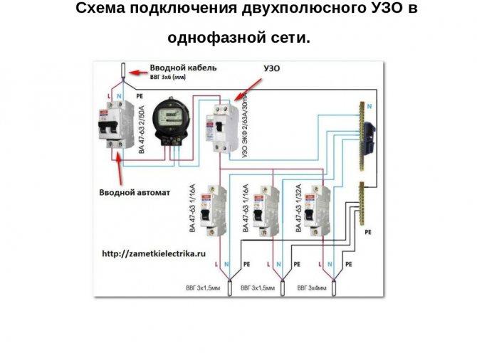 Выбор автоматического выключателя: виды и характеристики электрических автоматов