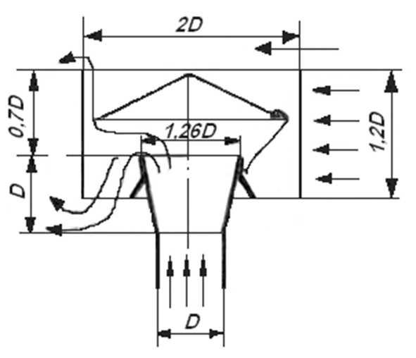 Для чего нужен дефлектор на дымоход?