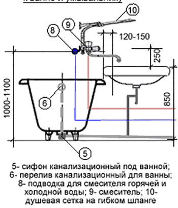 Установка раковины в ванной: как правильно установить умывальник своими руками, на какой высоте крепить и прочие особенности монтажа