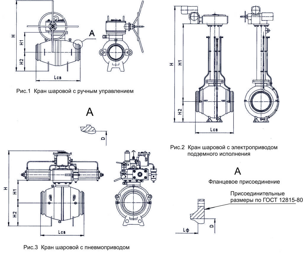 Особенности и преимущества шарового крана для газа