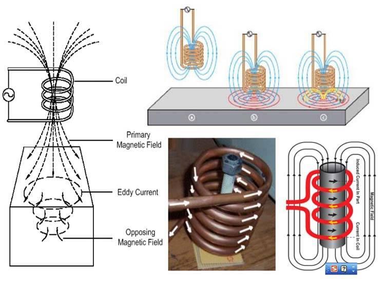 Принцип работы индукционной плиты: устройство, схема работы, отличие от других видов