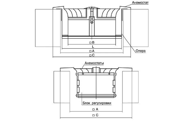 Особенные характеристики вентиляционного диффузора