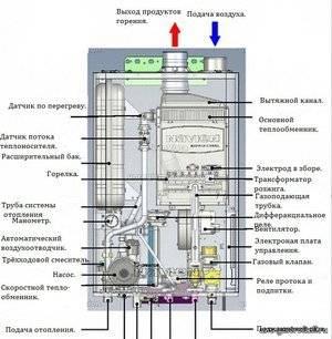 Как устранить ошибку 06 газового котла navien (навьен) - fixbroken.ru