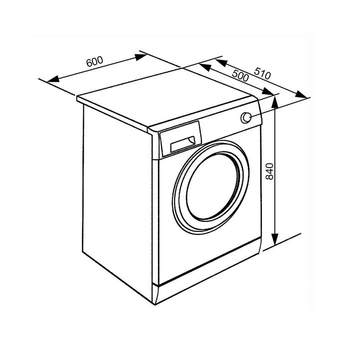Выбираем стиральную машину с загрузкой 5 кг