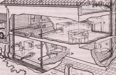 Схема канализации в квартире: разводка, устройство своими руками, как правильно сделать канализацию в квартире
