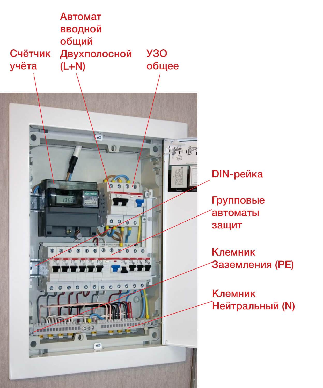 Автоматы в щитке: советы по подключению, особенности сборки щитка для квартиры или частного дома (инструкция + рекомендации)