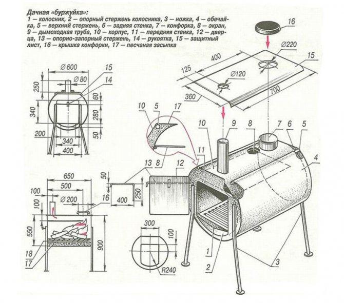 Как сделать печь для гаража на дровах или отработке своими руками