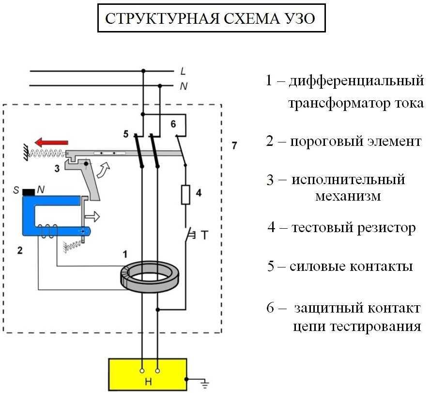 Дифференциальный автомат: принцип работы, параметры, плюсы и минусы