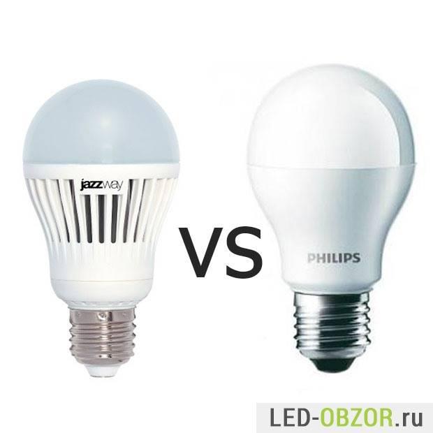 12 лучших производителей светодиодных лампочек - рейтинг 2020
