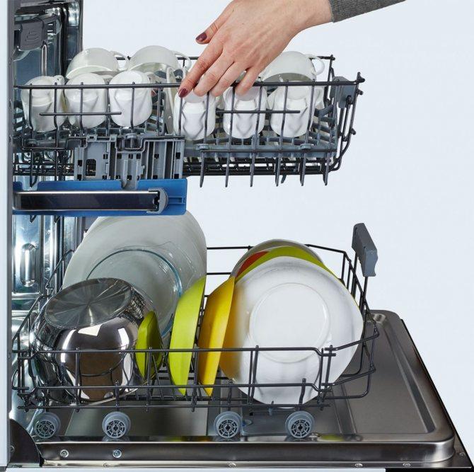 4 лучших посудомоечных машин miele