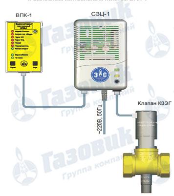 Закон об установке датчиков утечки газа в квартире