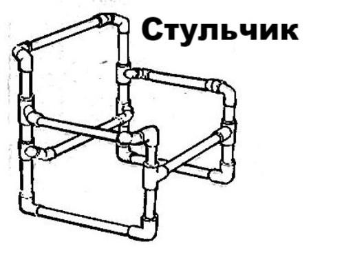 Стол из труб своими руками: 25 инструкций с пошаговыми фото