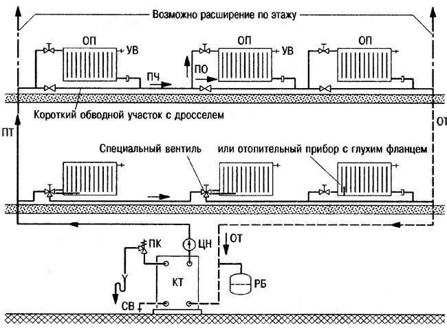 Комбинированные системы отопления: как правильно использовать приборы и топливо