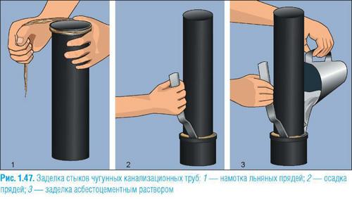 Как устранить течь в трубе водопровода под давлением