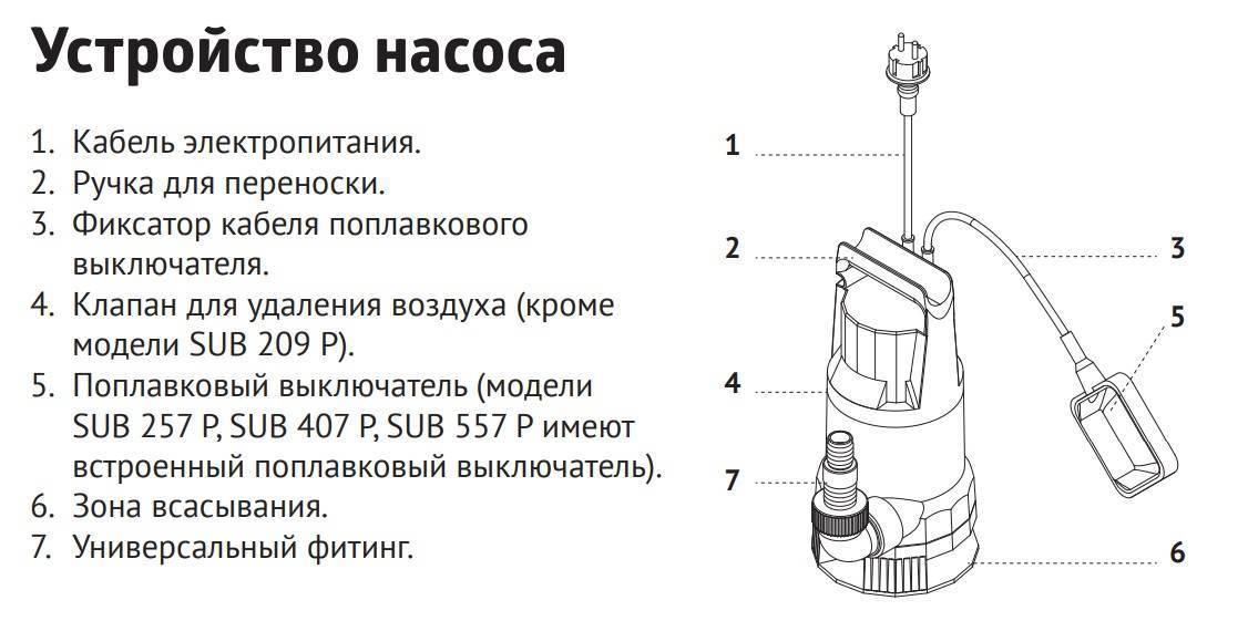 Скважинный насос «водолей» — характеристики, внутреннее устройство, подключение и мелкий ремонт. ремонтируем глубинный насос для воды своими руками