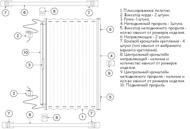 Инструкция по подгонке рулонных штор под размер окна или проема