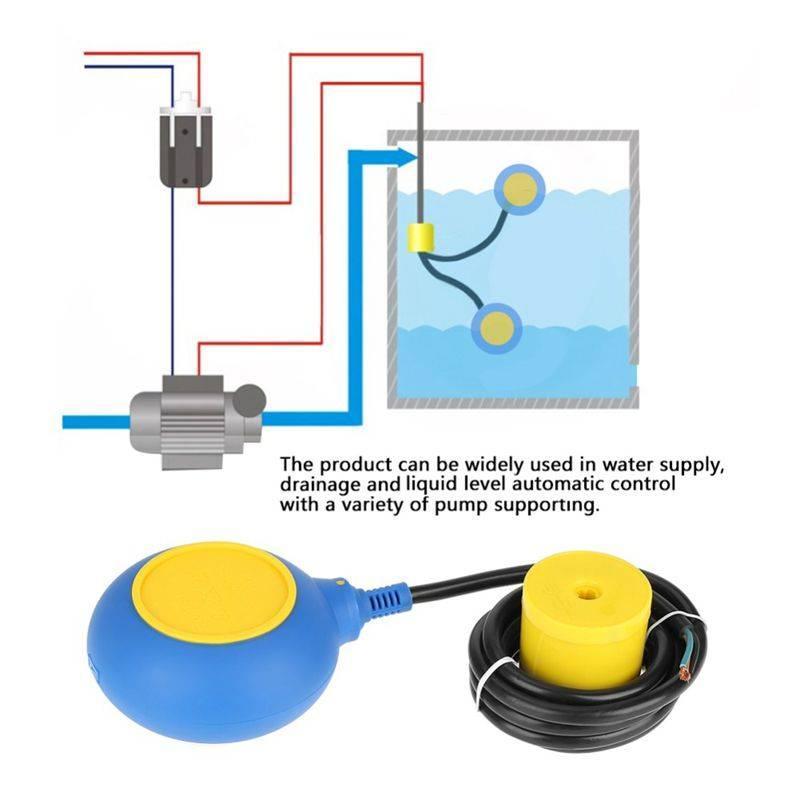 Поплавковый выключатель для контроля уровня воды