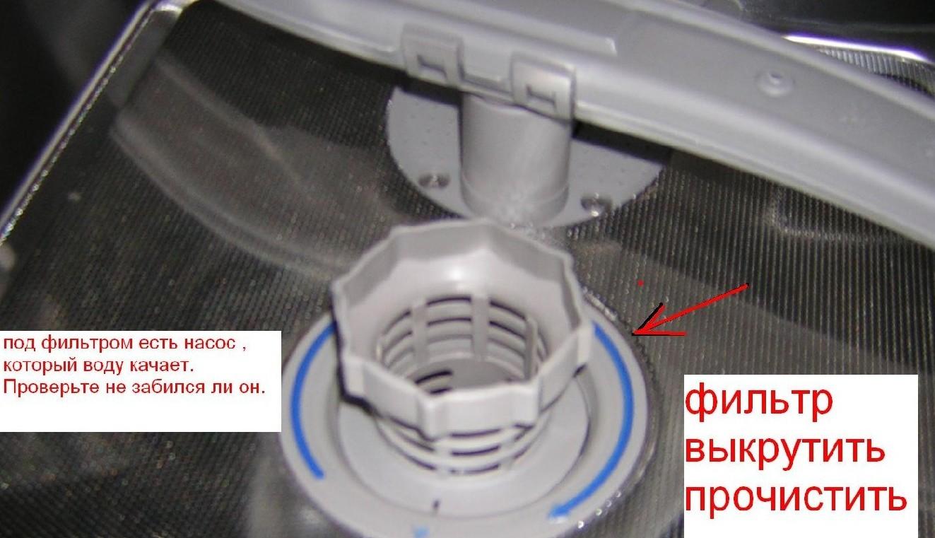 Ошибки посудомоечных машин bosch - посудомоечные машины