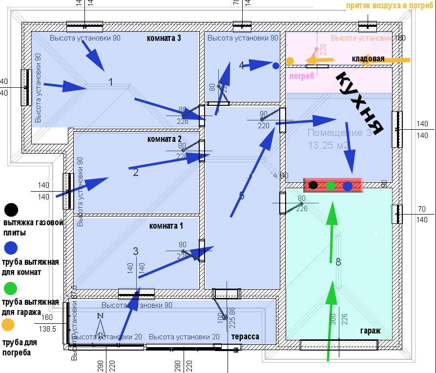 Нормы кратности воздухообмена в различных помещениях + примеры расчетов