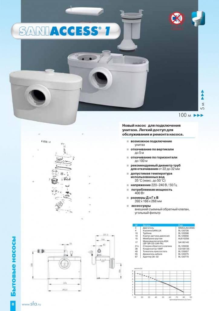 Выбор и установка туалетных насосов с измельчителем для принудительной канализации