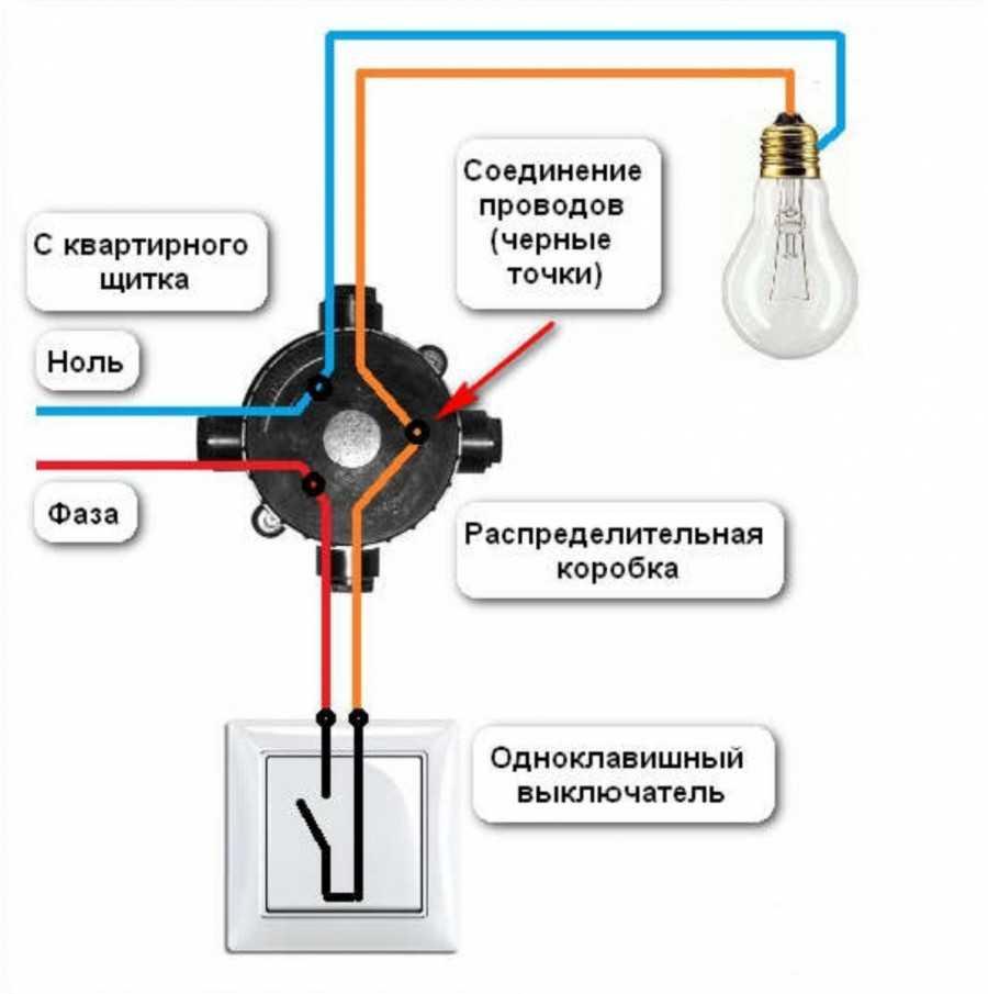 Сенсорный выключатель света: зачем он нужен, виды, маркировка, выбор и подключение