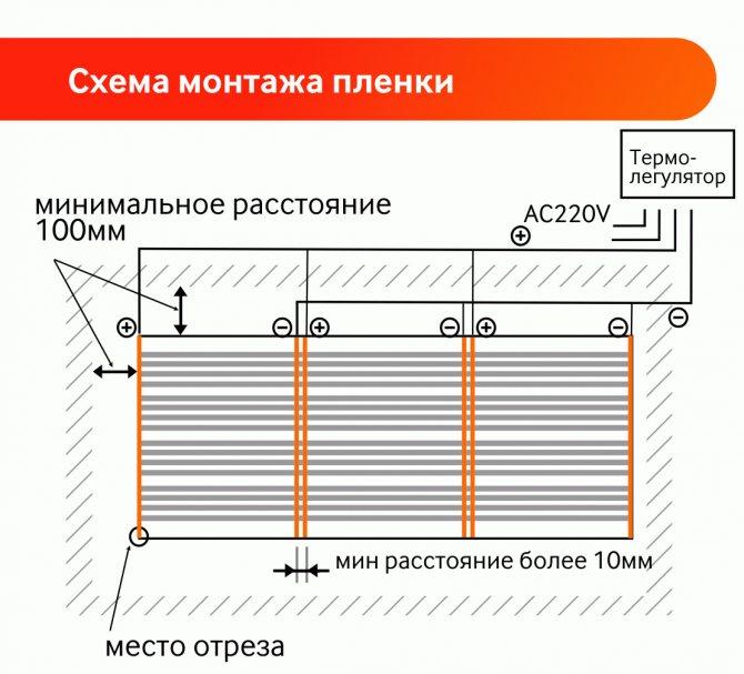 Теплый пленочный пол под ламинат – пошаговая инструкция монтажа