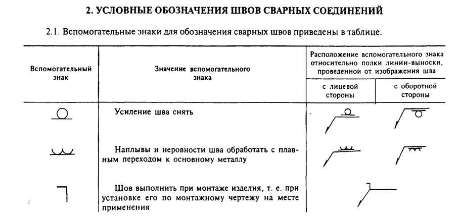 Обозначение сварных швов на чертежах по госту