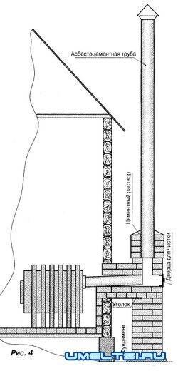 Дымоход в гараже (для буржуйки): как сделать в стене, через крышу?