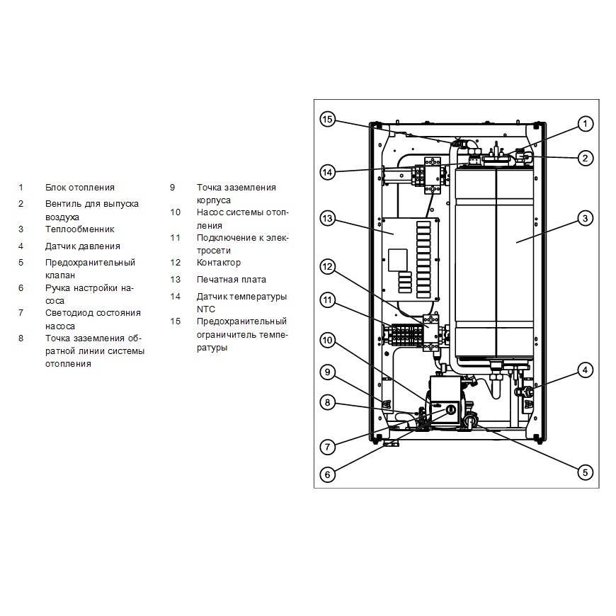 Как устанавливать и настраивать электрический котел протерм скат 9 квт, краткая инструкция по эксплуатации
